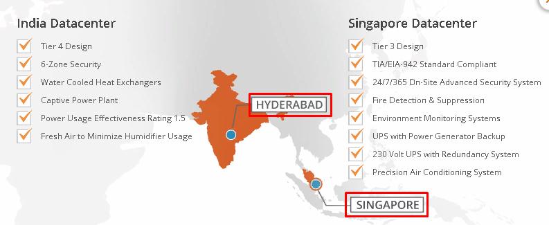 Fozzy хостинг - Хайдарабад и Сингапур