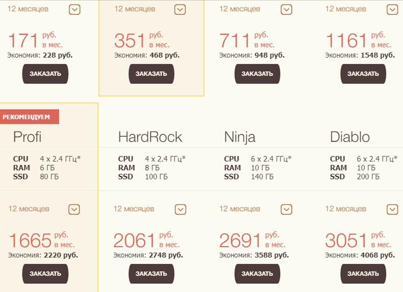 Хостинг Timeweb - тарифы VDS-VPS